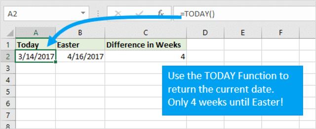 Chúng ta có thể sử dụng hàm TODAY () để trả về ngày hôm nay trong một ô.